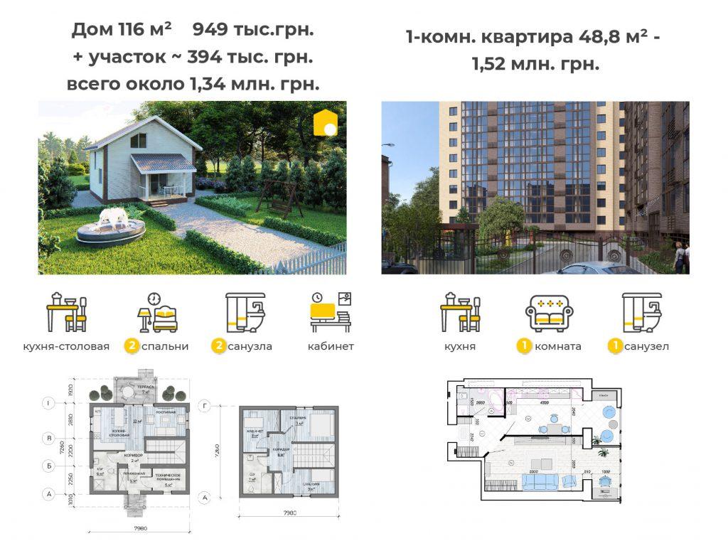 Квартира или частный дом? фото 56741