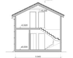Как выбрать проект дома? фото 269508