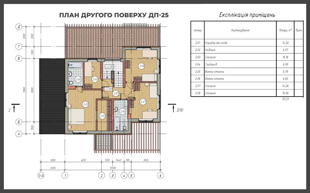 Проект дома ДП-25 фото 268547