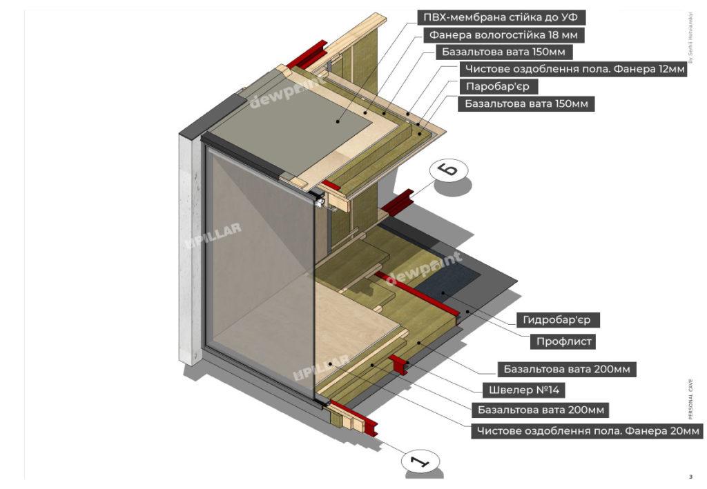 Що таке модульный будинок? фото 13712