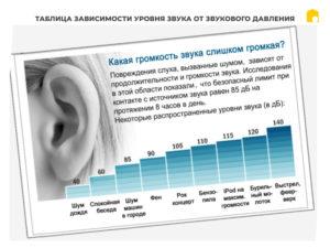 Звукоизоляция частного дома фото 590544